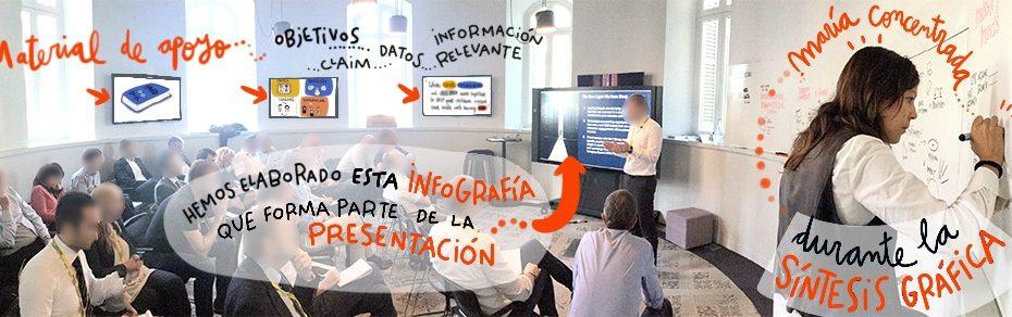 Graphic recording whiteboard